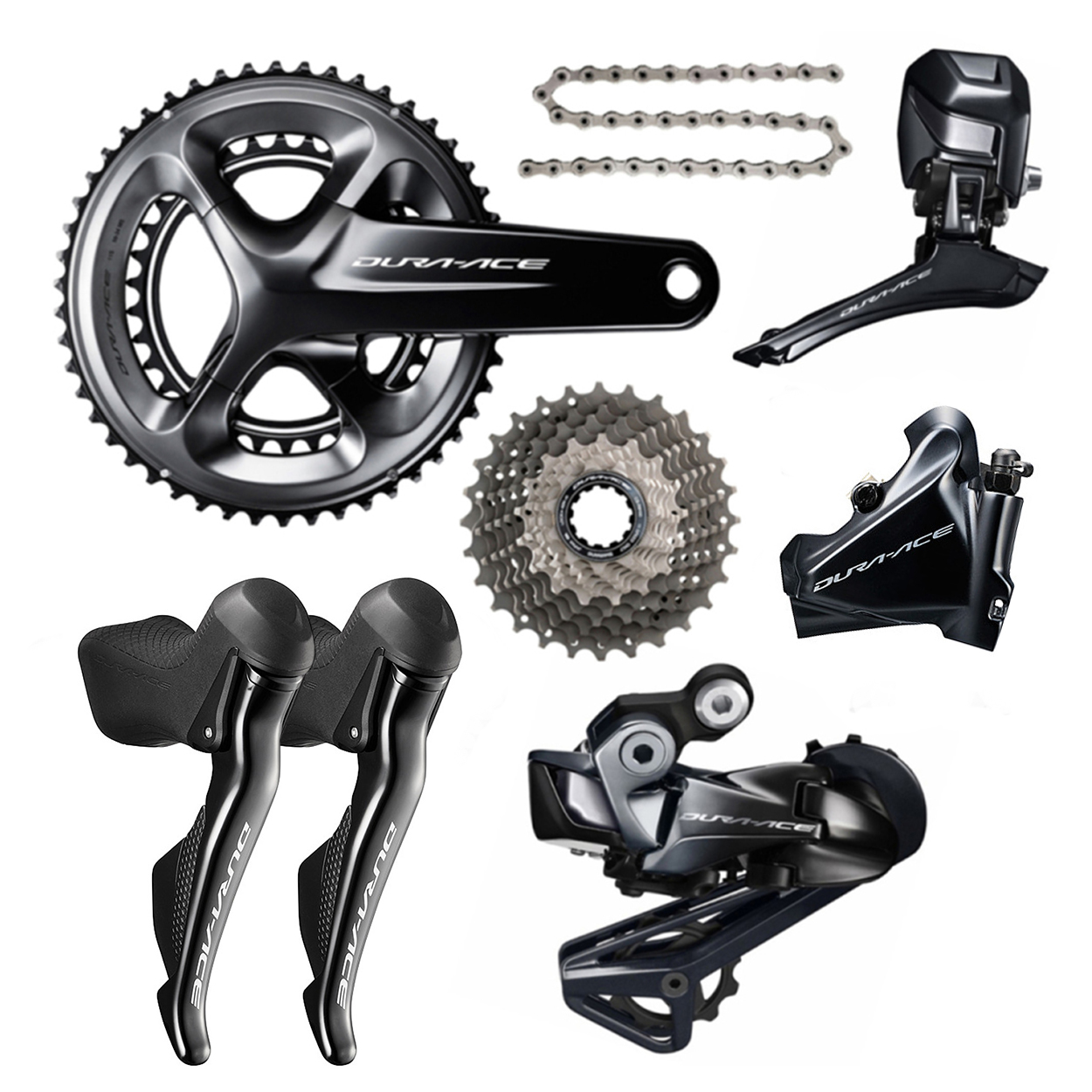 Bộ Groupsets